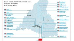 mapa-hospitales inversiones 2018