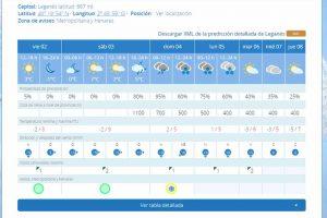 prevision-tiempo-leganes-febrero-18