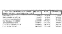 obras-de-proyectos-del-PIR-Ayuntamiento-Leganes